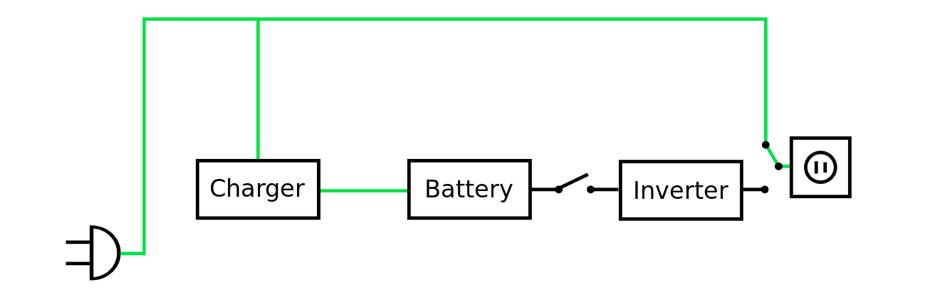 schematic Line-Interactive UPS