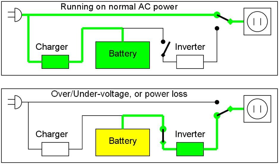 Schematic of How it works